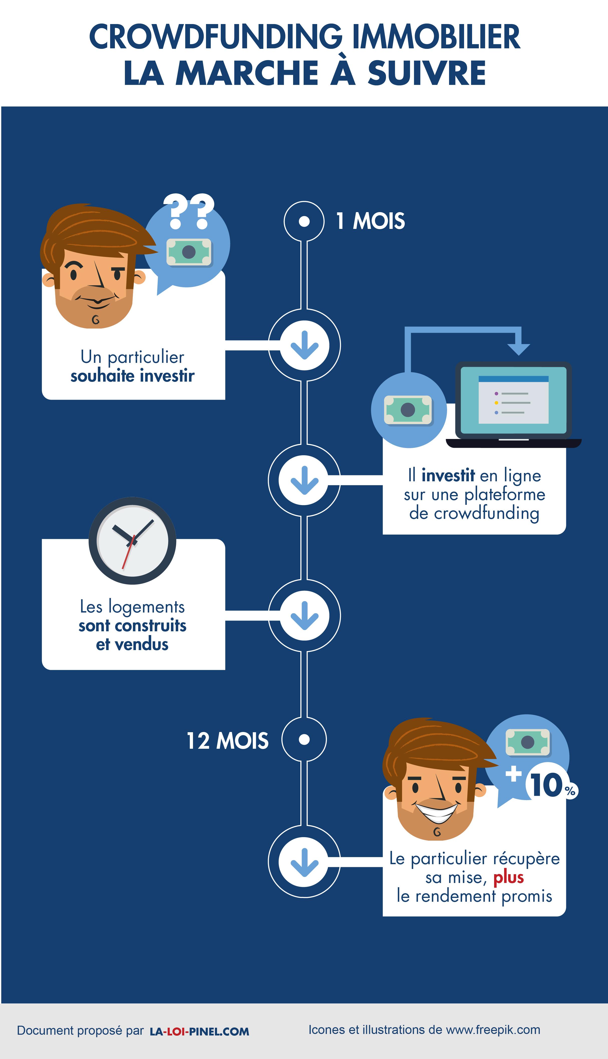 Crowdfunding-infographie-03