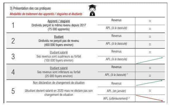 https://www.la-loi-pinel.com/actualites/apl-lapplication-de-la-reforme-reportee-a-2020/